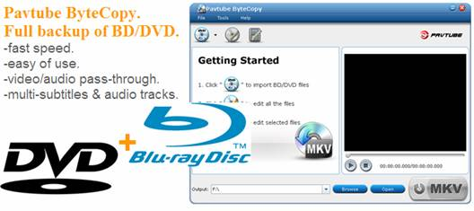 3 ways for lossless Blu-ray backup: BD to BD, BD to ISO and
