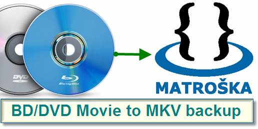 the features and advantages of a dvd video format Animoto has 720p and 1080p resolutions available for videos  dvd, this  resolution will give your disc the highest quality allowed by any dvd.