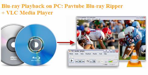 Blu-ray playback with VLC player: M2TS or 1080p HD MKV/AVI/MP4?