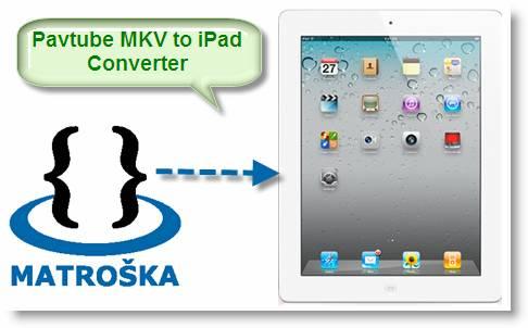video to ipad 2 converter