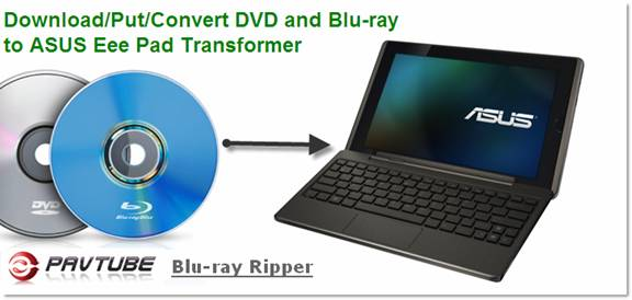 blu-ray to ASUS Eee Pad Transformer Converter
