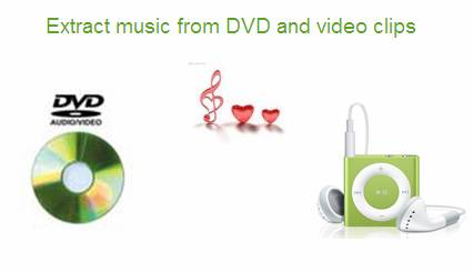 How to extract sound track from movies and save as MP3/ WMA