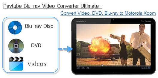 video to motorola xoom converter