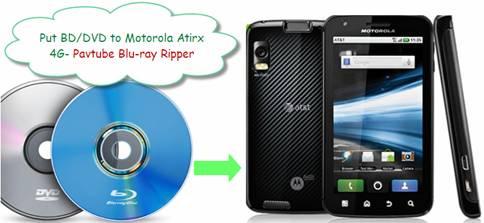 blu-ray to motorola Atrix 4G converter