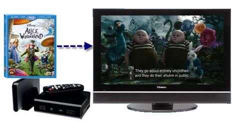 blu-ray to 1080p divx avi
