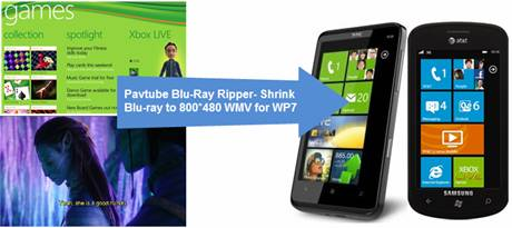 blu-ray dvd to windows phone 7 converter