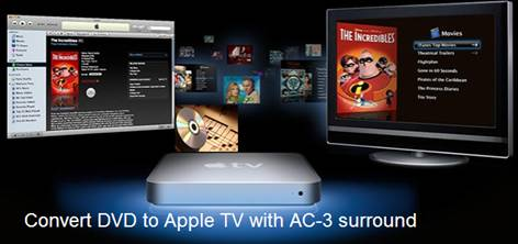 Apple TV DVD Conversion AC3 5.1